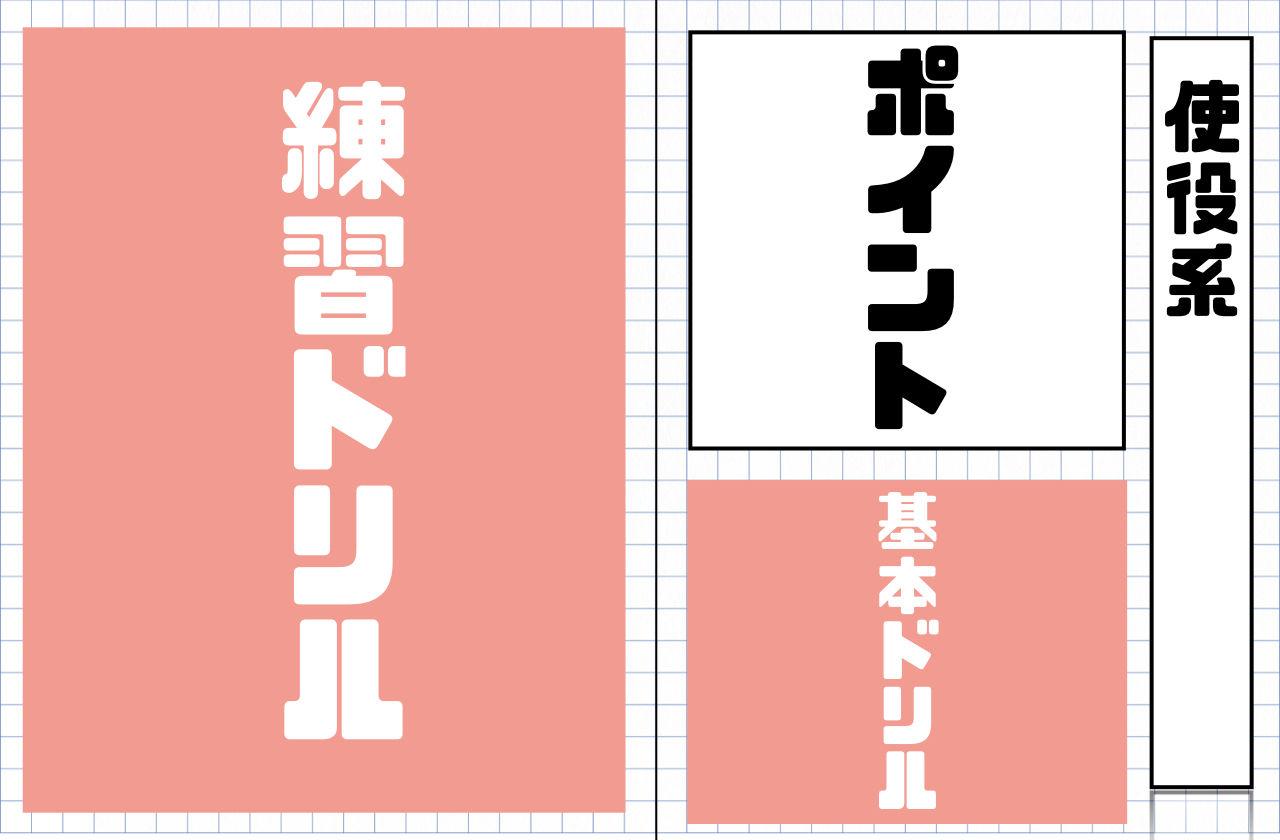 ステップアップノート10漢文句形ドリル