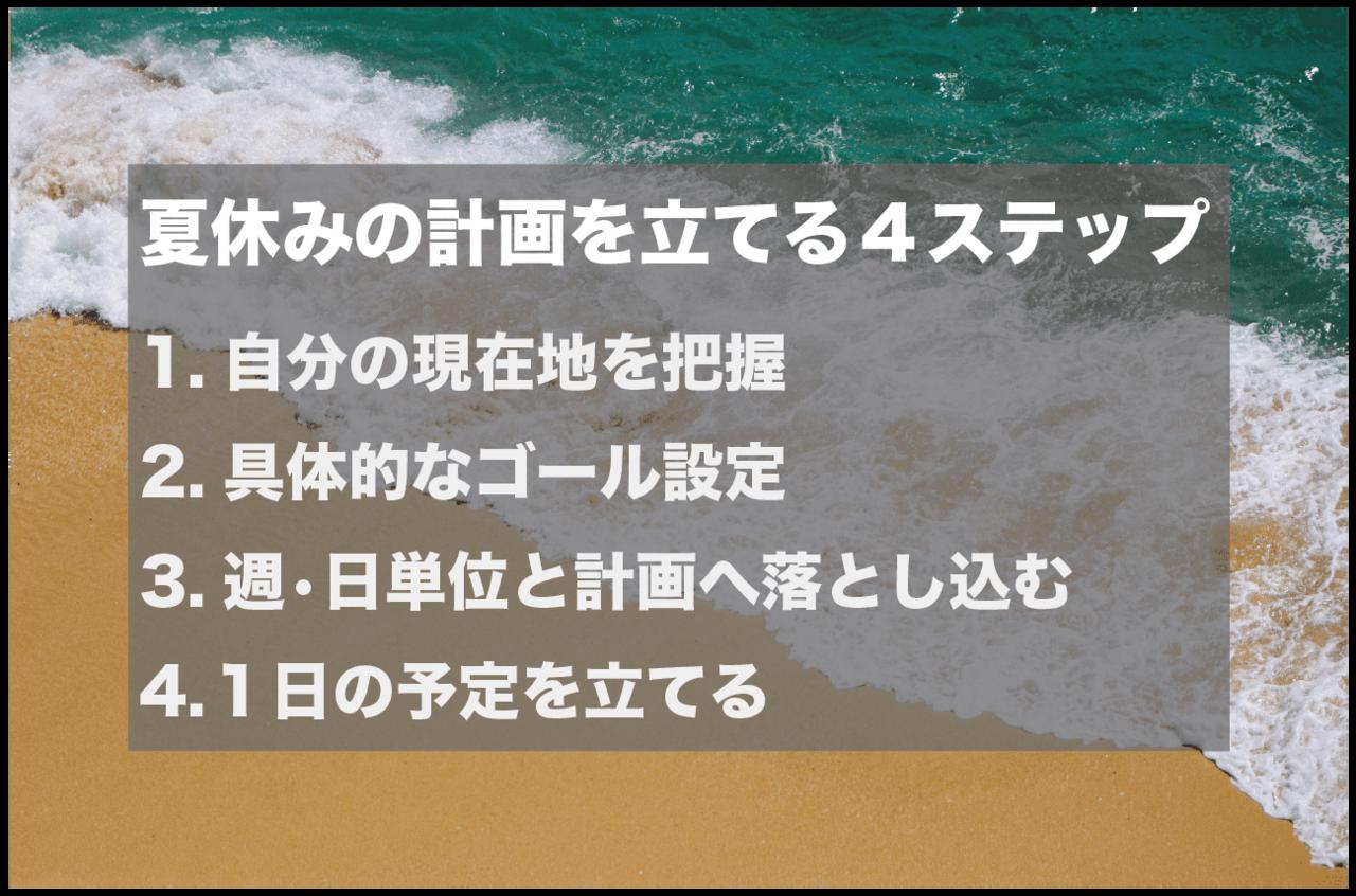 夏休み 計画