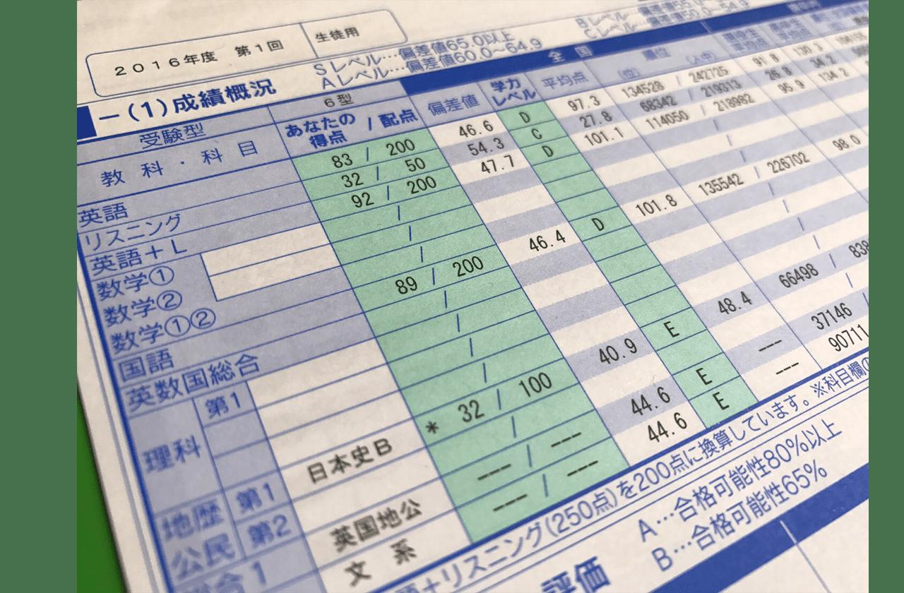 早稲田逆転合格
